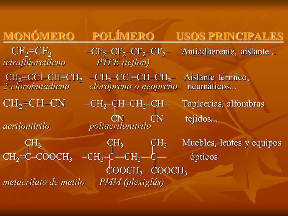 MONÓMERO POLÍMERO USOS PRINCIPALES CF 2 =CF 2 –CF 2 –CF 2 –CF 2 –CF 2 – Antiadherente, aislante... tetraflúoretileno PTFE (teflón) CF 2 =CF 2 –CF 2 –C