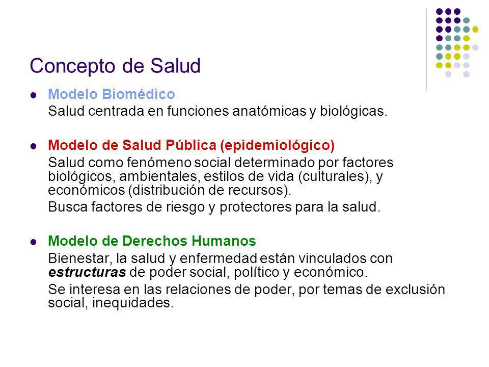 Concepto de Salud Modelo Biomédico Salud centrada en funciones anatómicas y biológicas.
