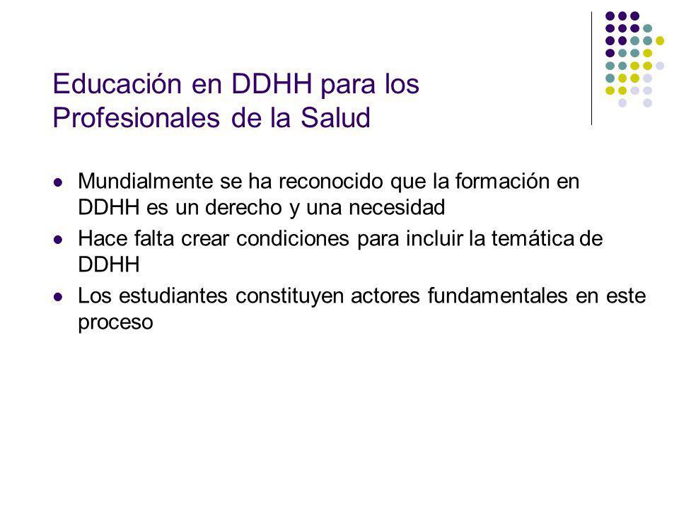 Educación en DDHH para los Profesionales de la Salud Mundialmente se ha reconocido que la formación en DDHH es un derecho y una necesidad Hace falta crear condiciones para incluir la temática de DDHH Los estudiantes constituyen actores fundamentales en este proceso