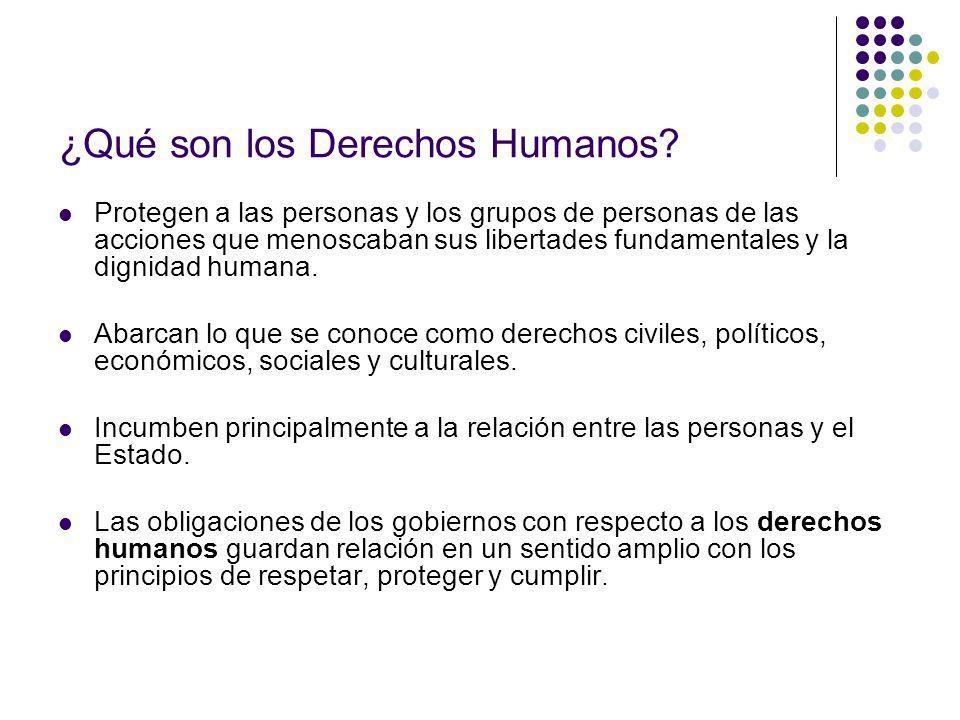 ¿Qué son los Derechos Humanos.