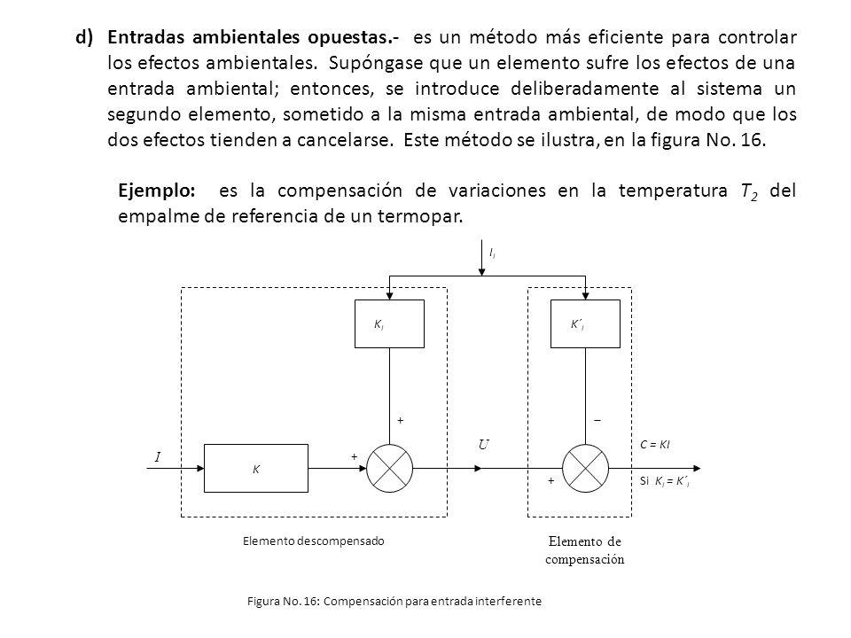 d)Entradas ambientales opuestas.- es un método más eficiente para controlar los efectos ambientales. Supóngase que un elemento sufre los efectos de un