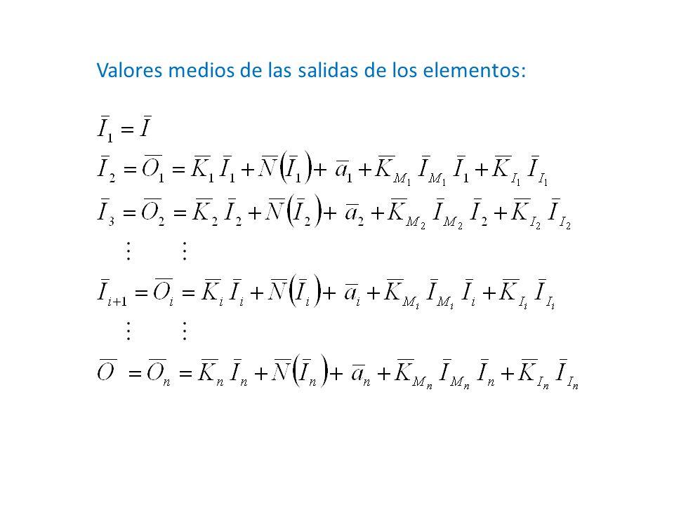 Valores medios de las salidas de los elementos: