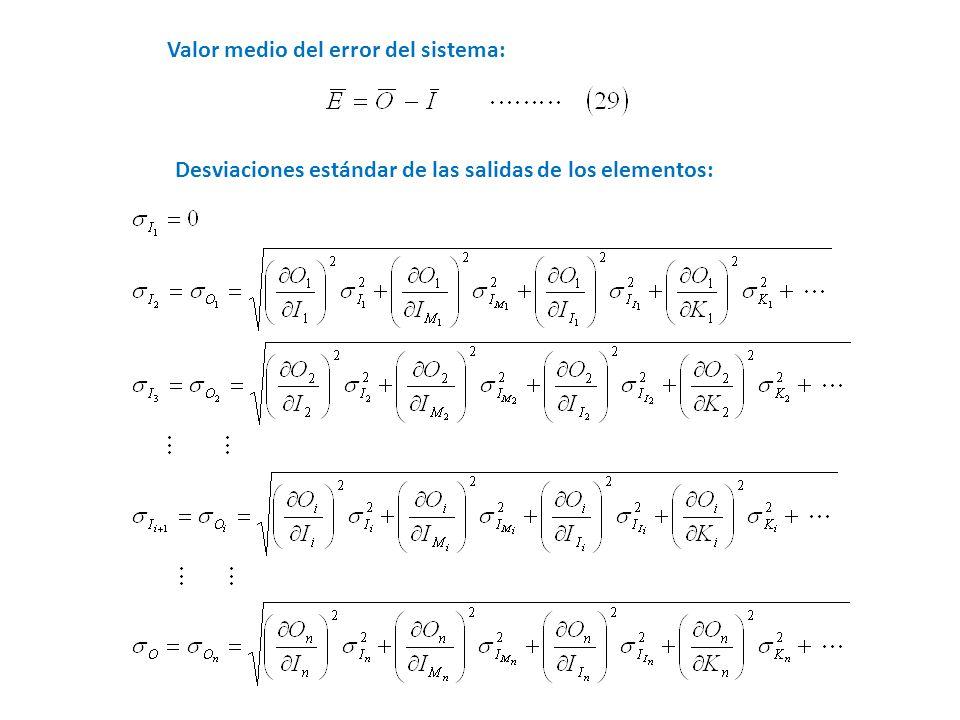 Valor medio del error del sistema: Desviaciones estándar de las salidas de los elementos: