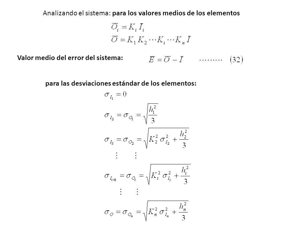 Analizando el sistema: para los valores medios de los elementos Valor medio del error del sistema: para las desviaciones estándar de los elementos:
