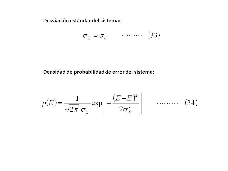 Desviación estándar del sistema: Densidad de probabilidad de error del sistema: