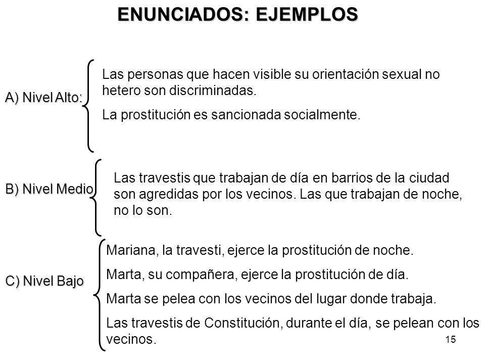 15 ENUNCIADOS: EJEMPLOS A) Nivel Alto: Las personas que hacen visible su orientación sexual no hetero son discriminadas. La prostitución es sancionada