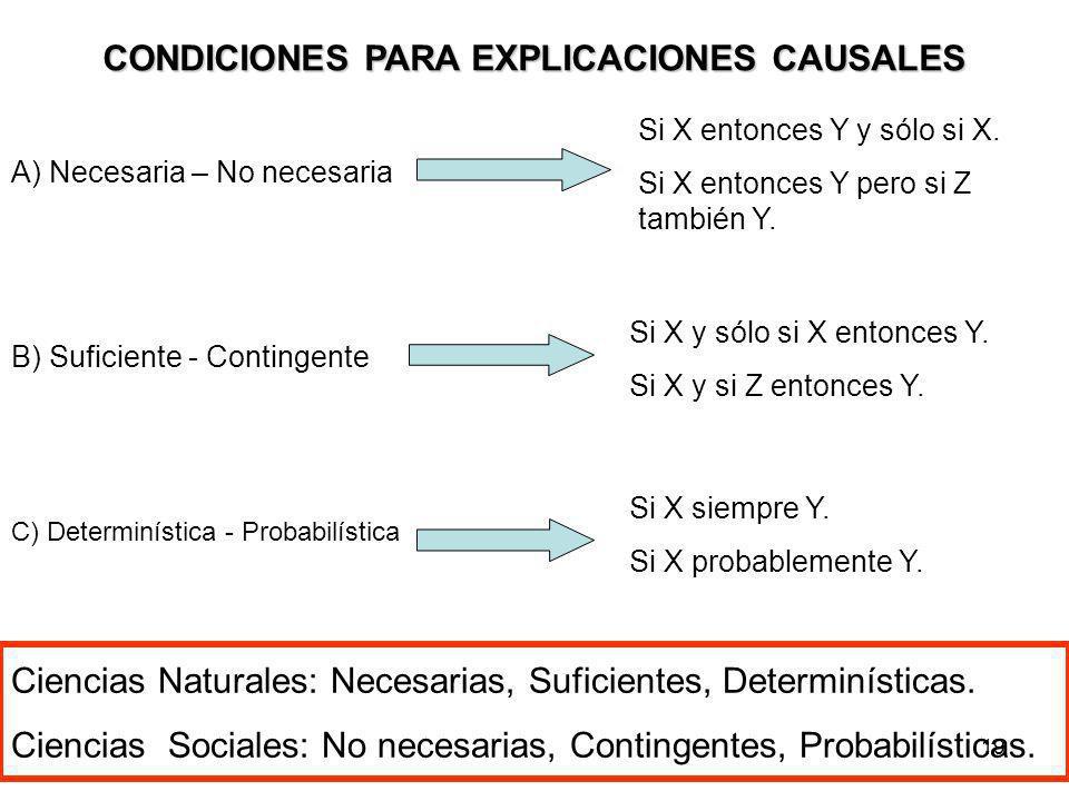 19 CONDICIONES PARA EXPLICACIONES CAUSALES A) Necesaria – No necesaria B) Suficiente - Contingente C) Determinística - Probabilística Ciencias Natural