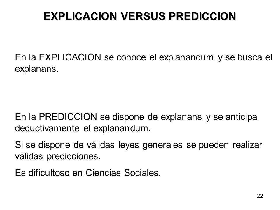 22 EXPLICACION VERSUS PREDICCION En la EXPLICACION se conoce el explanandum y se busca el explanans. En la PREDICCION se dispone de explanans y se ant