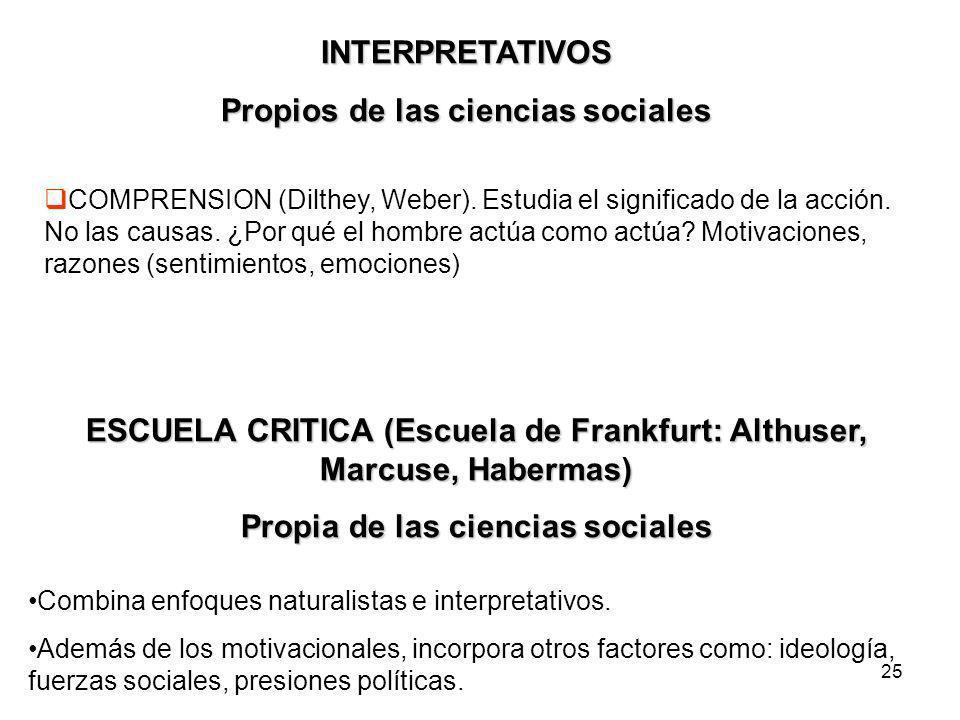 25 INTERPRETATIVOS Propios de las ciencias sociales COMPRENSION (Dilthey, Weber). Estudia el significado de la acción. No las causas. ¿Por qué el homb