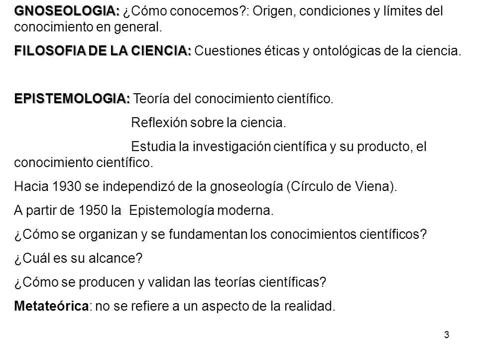 3 GNOSEOLOGIA: GNOSEOLOGIA: ¿Cómo conocemos?: Origen, condiciones y límites del conocimiento en general. FILOSOFIA DE LA CIENCIA: FILOSOFIA DE LA CIEN