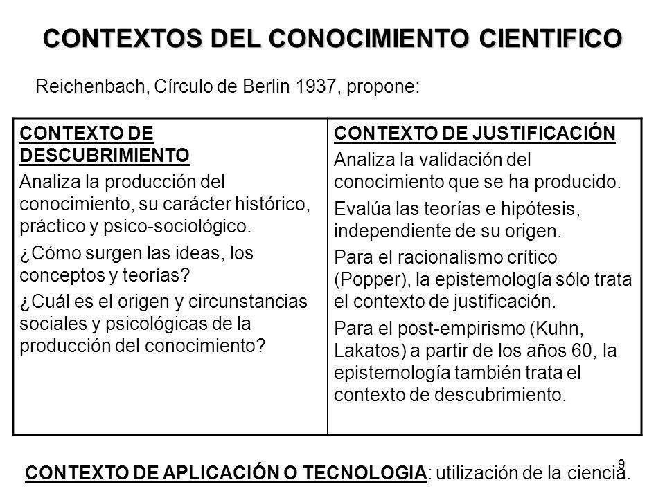 9 CONTEXTOS DEL CONOCIMIENTO CIENTIFICO Reichenbach, Círculo de Berlin 1937, propone: CONTEXTO DE DESCUBRIMIENTO Analiza la producción del conocimient