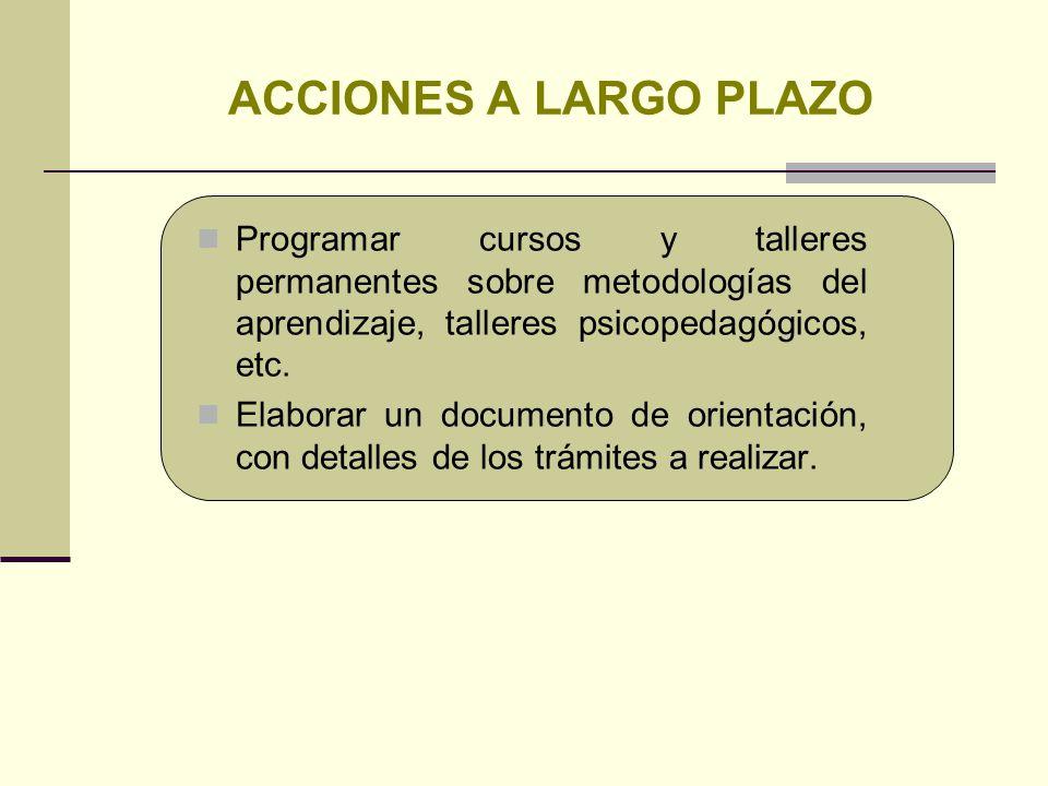 ACCIONES A LARGO PLAZO Programar cursos y talleres permanentes sobre metodologías del aprendizaje, talleres psicopedagógicos, etc. Elaborar un documen