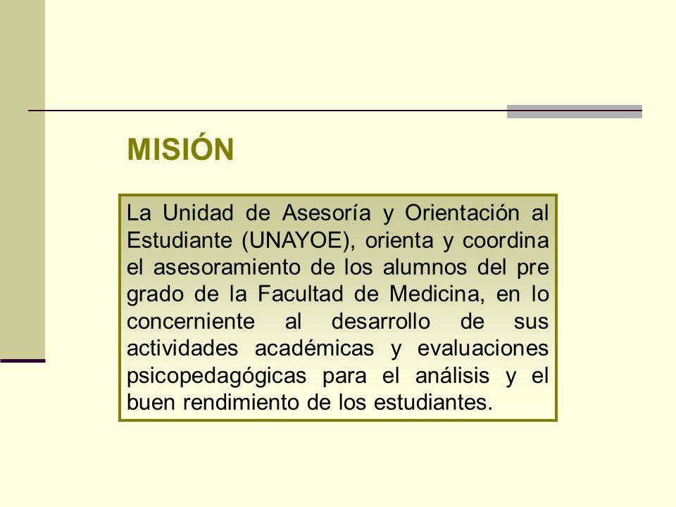 La Unidad de Asesoría y Orientación al Estudiante (UNAYOE), orienta y coordina el asesoramiento de los alumnos del pre grado de la Facultad de Medicin