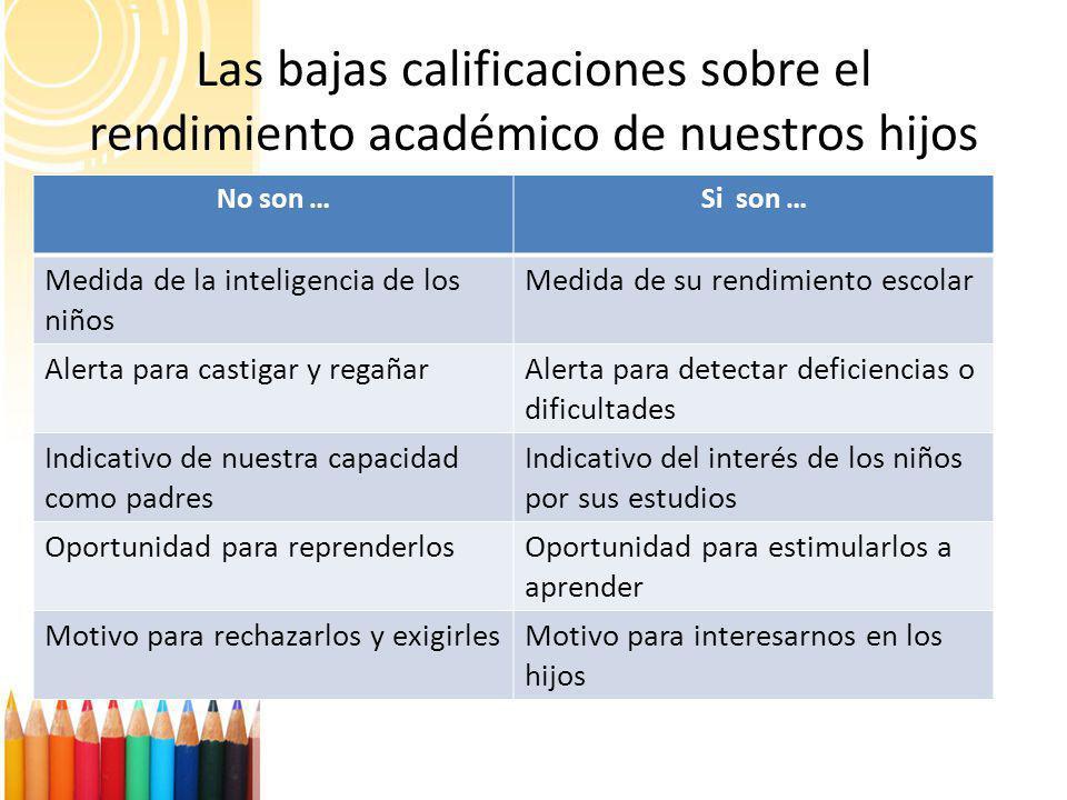 Las bajas calificaciones sobre el rendimiento académico de nuestros hijos No son …Si son … Medida de la inteligencia de los niños Medida de su rendimi
