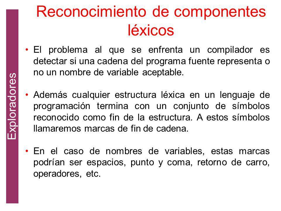 El problema al que se enfrenta un compilador es detectar si una cadena del programa fuente representa o no un nombre de variable aceptable.
