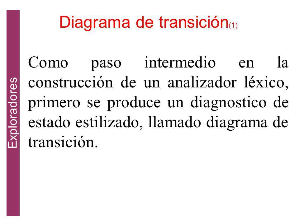 Como paso intermedio en la construcción de un analizador léxico, primero se produce un diagnostico de estado estilizado, llamado diagrama de transición.