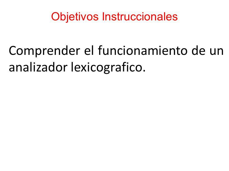 Objetivos Instruccionales Comprender el funcionamiento de un analizador lexicografico.