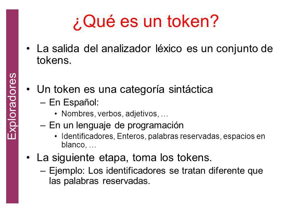 ¿Qué es un token.La salida del analizador léxico es un conjunto de tokens.