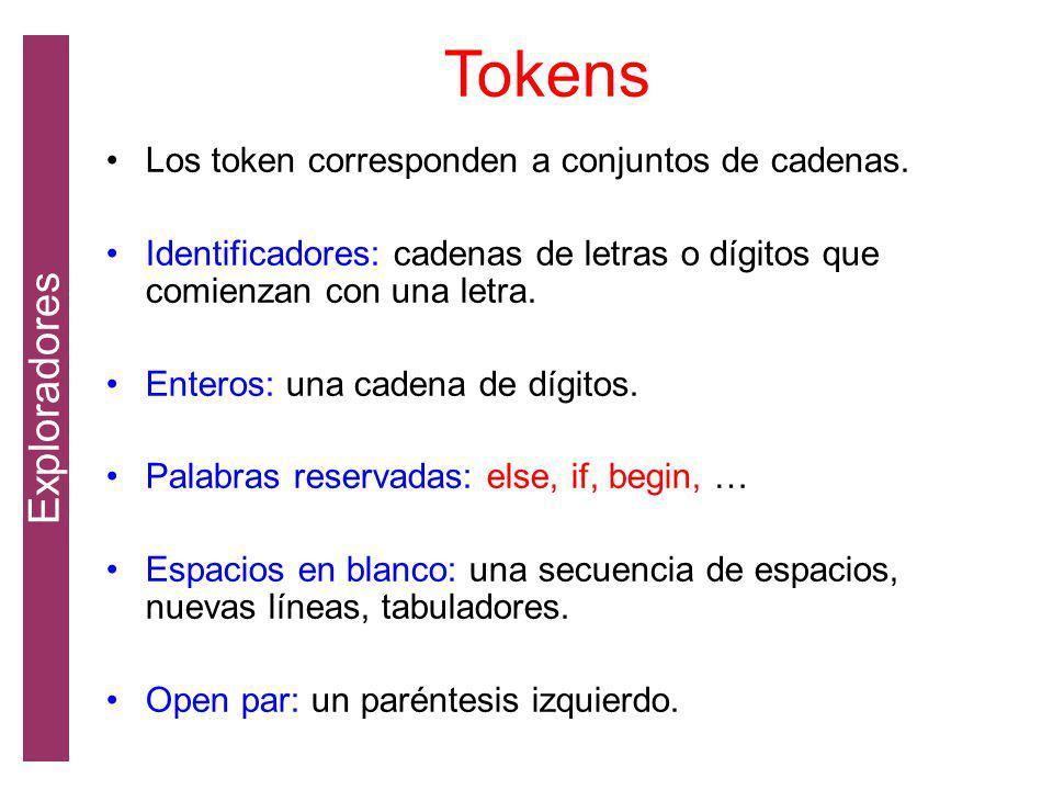 Tokens Los token corresponden a conjuntos de cadenas.