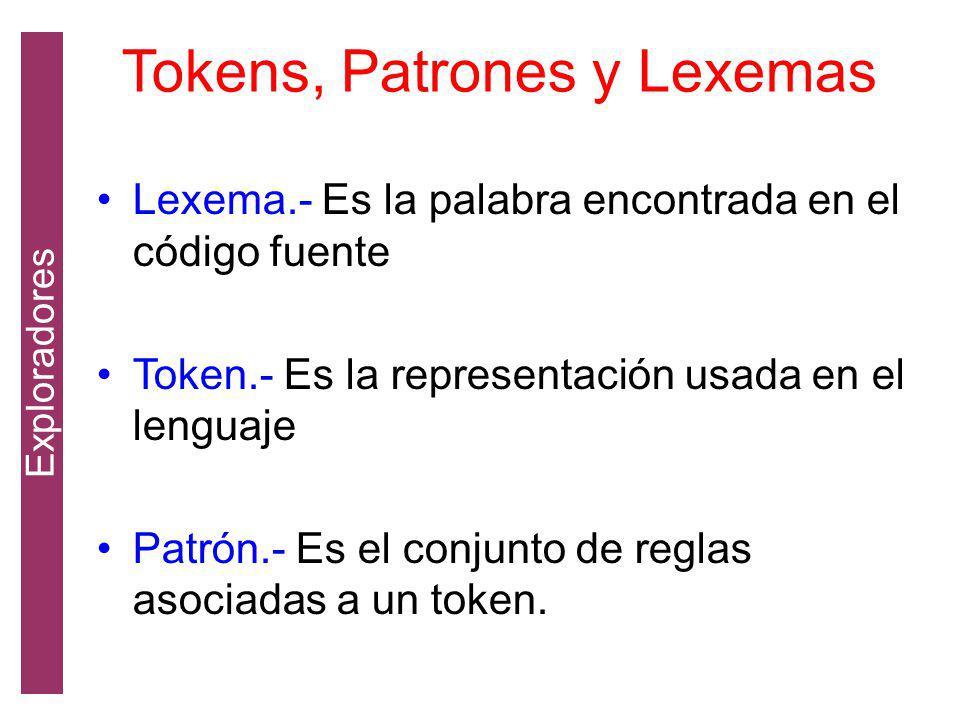 Tokens, Patrones y Lexemas Lexema.- Es la palabra encontrada en el código fuente Token.- Es la representación usada en el lenguaje Patrón.- Es el conjunto de reglas asociadas a un token.