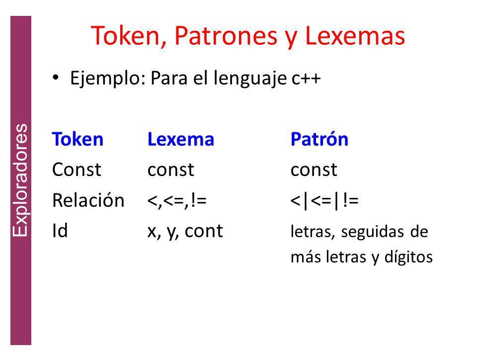 Token, Patrones y Lexemas Ejemplo: Para el lenguaje c++ TokenLexema Patrón Const const const Relación<,<=,!=<|<=|!= Idx, y, cont letras, seguidas de más letras y dígitos Exploradores