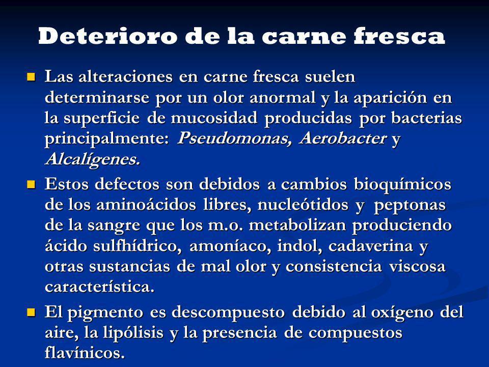 Deterioro de la carne fresca Las alteraciones en carne fresca suelen determinarse por un olor anormal y la aparición en la superficie de mucosidad pro
