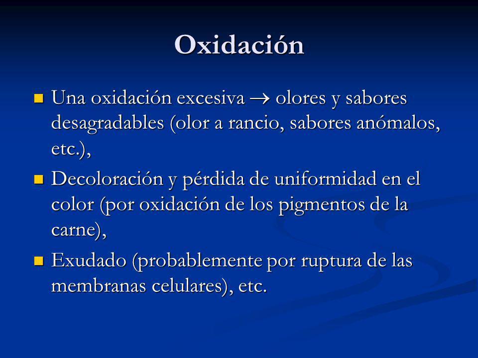 Oxidación Una oxidación excesiva olores y sabores desagradables (olor a rancio, sabores anómalos, etc.), Una oxidación excesiva olores y sabores desag