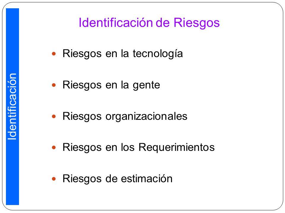 Identificación de Riesgos Riesgos en la tecnología Riesgos en la gente Riesgos organizacionales Riesgos en los Requerimientos Riesgos de estimación Identificación