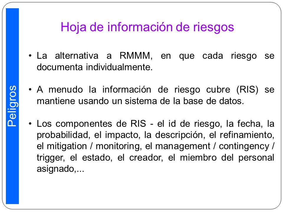 Hoja de información de riesgos La alternativa a RMMM, en que cada riesgo se documenta individualmente.