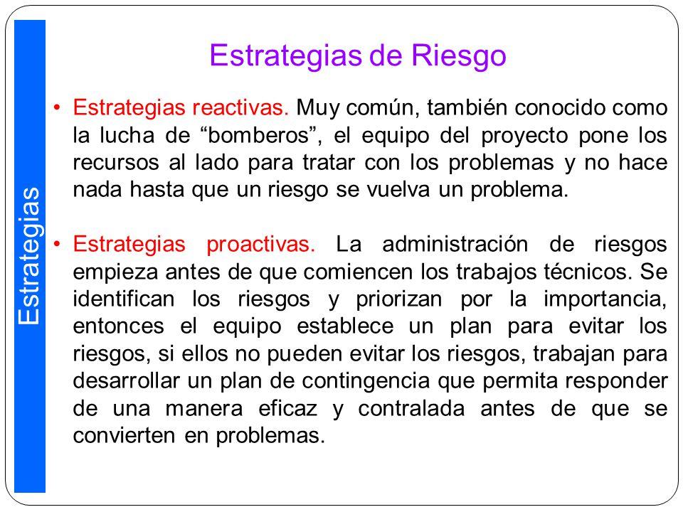 Estrategias de Riesgo Estrategias reactivas.
