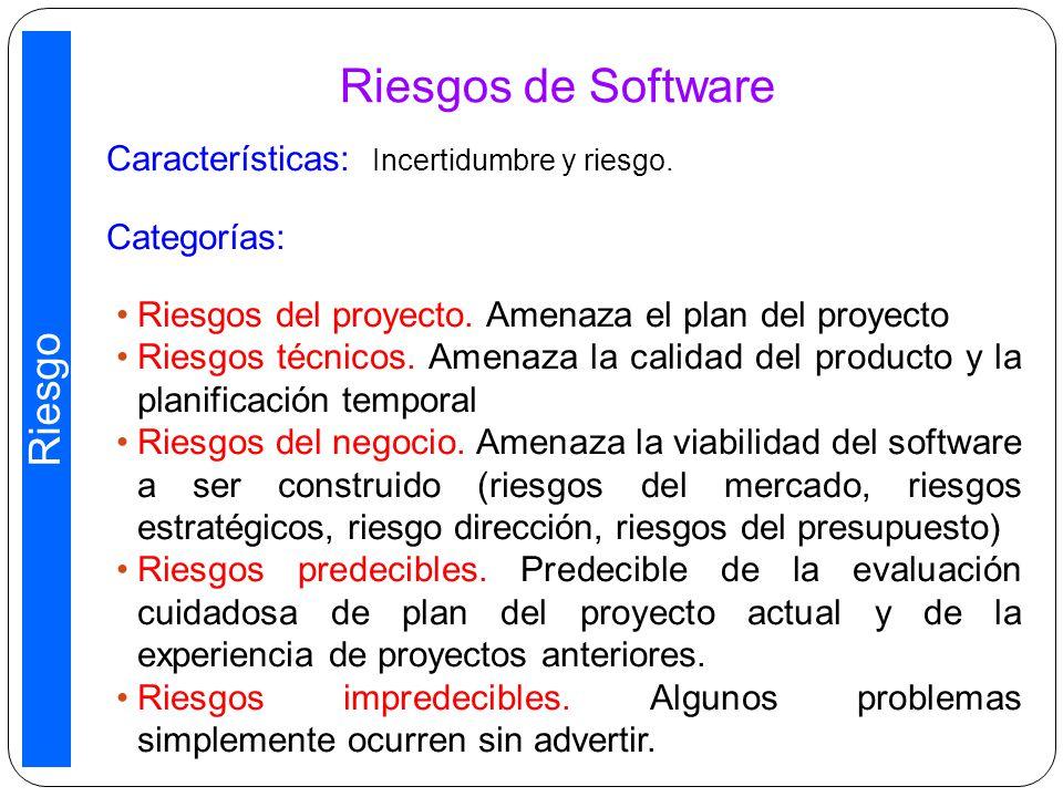 Riesgos de Software Características: Incertidumbre y riesgo.