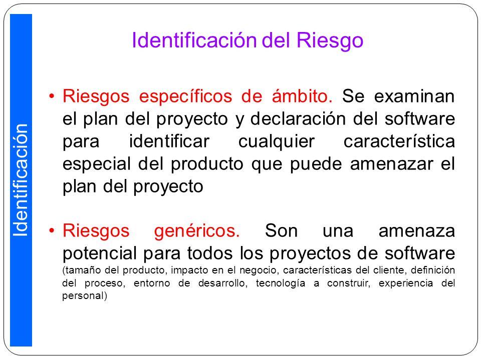 Identificación del Riesgo Riesgos específicos de ámbito.