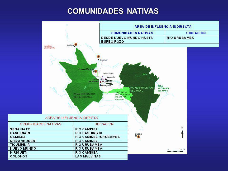 COMUNIDADES NATIVAS Ticumpinia Cashiriari Camisea Shivankoreni Segakiato Las Malvinas Nuevo Mundo