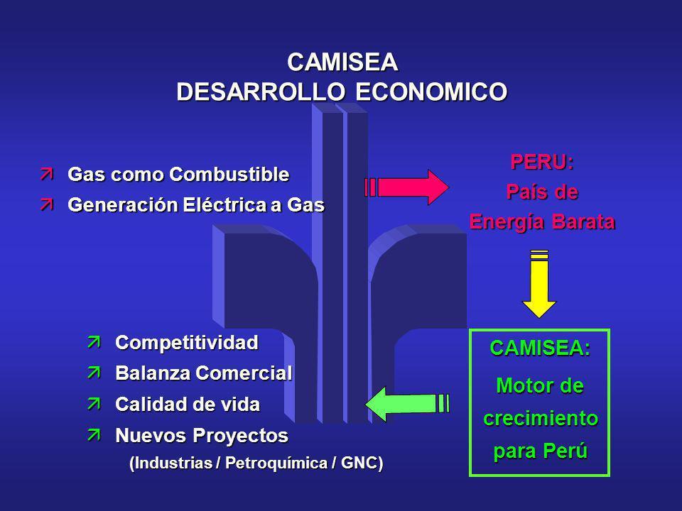 äGas como Combustible äGeneración Eléctrica a Gas CAMISEA: Motor de crecimiento para Perú äCompetitividad äBalanza Comercial äCalidad de vida äNuevos