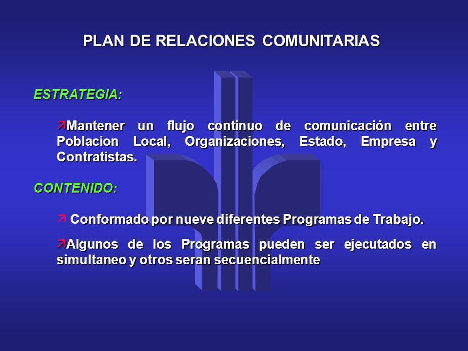 ESTRATEGIA: ä Mantener un flujo continuo de comunicación entre Poblacion Local, Organizaciones, Estado, Empresa y Contratistas. CONTENIDO: onformado p