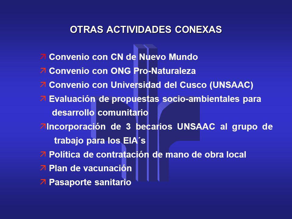 OTRAS ACTIVIDADES CONEXAS ä Convenio con CN de Nuevo Mundo ä Convenio con ONG Pro-Naturaleza ä Convenio con Universidad del Cusco (UNSAAC) ä Evaluació