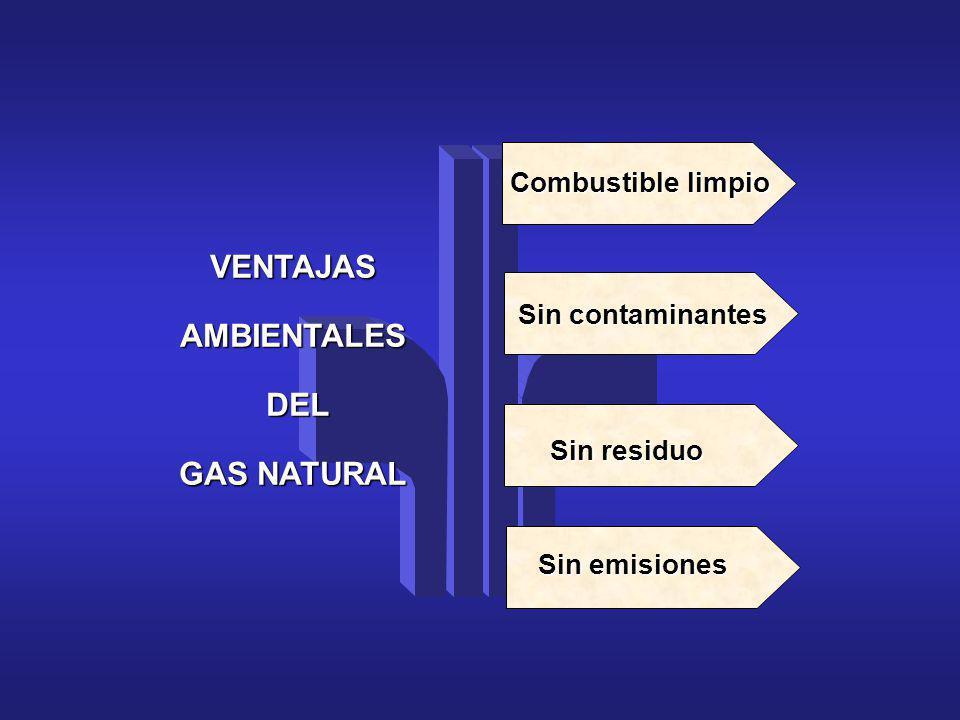 Sin contaminantes VENTAJASAMBIENTALES DEL DEL GAS NATURAL Sin residuo Combustible limpio Sin emisiones