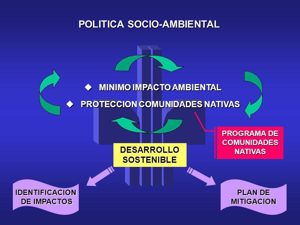POLITICA SOCIO-AMBIENTAL DESARROLLO SOSTENIBLE u MINIMO IMPACTO AMBIENTAL u PROTECCION COMUNIDADES NATIVAS PROGRAMA DE COMUNIDADES NATIVAS IDENTIFICAC