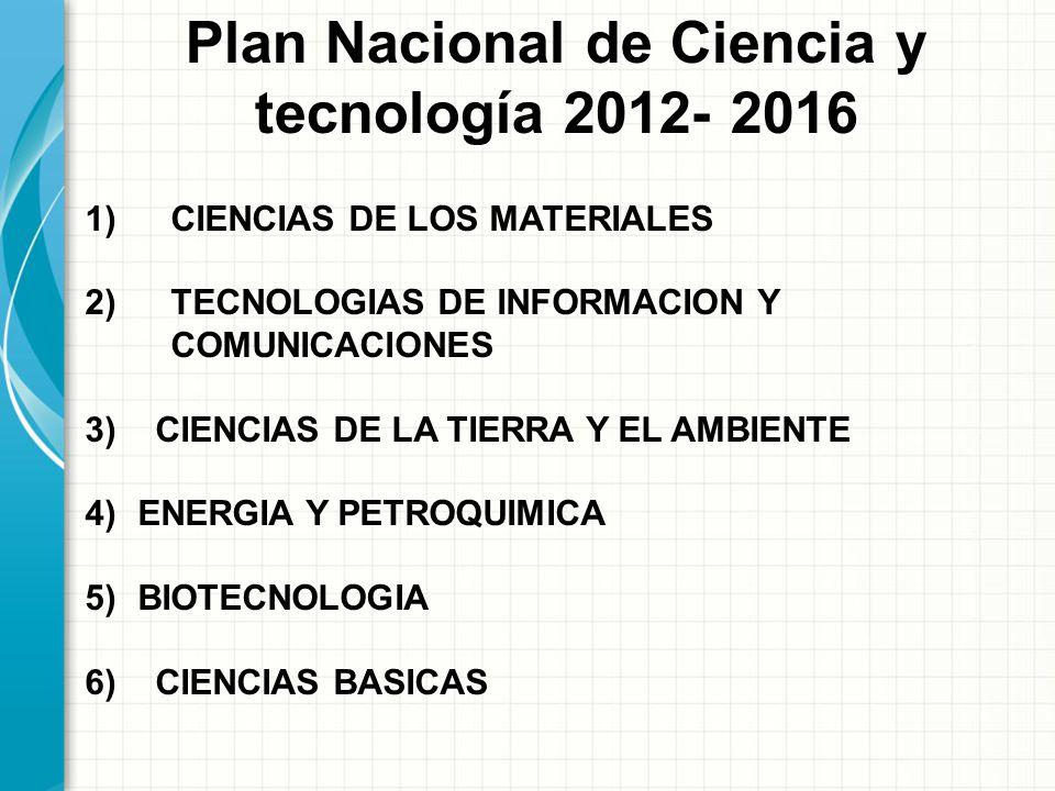 Plan Nacional de Ciencia y tecnología 2012- 2016 1)CIENCIAS DE LOS MATERIALES 2)TECNOLOGIAS DE INFORMACION Y COMUNICACIONES 3) CIENCIAS DE LA TIERRA Y EL AMBIENTE 4)ENERGIA Y PETROQUIMICA 5)BIOTECNOLOGIA 6) CIENCIAS BASICAS