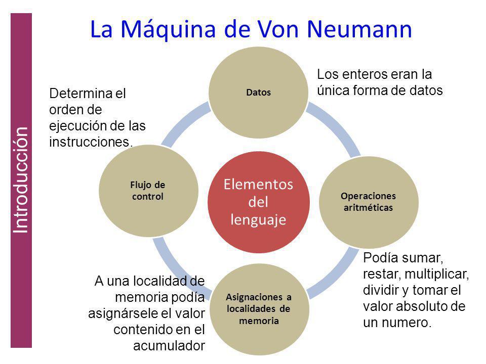 La Máquina de Von Neumann Unidad de control Unidad Aritmética Unidad de entrada y salida Acumulador A Registro R Memoria para instrucciones y datos Or