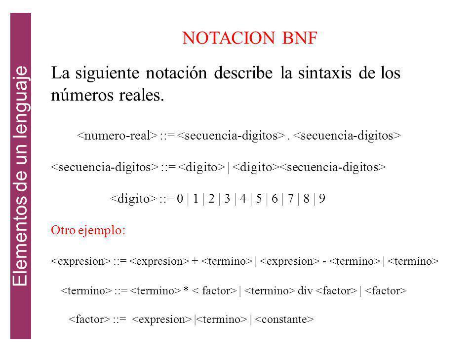 Estructura sintáctica La sintaxis de un lenguaje programación casi siempre se especifica usando alguna variante de una notación conocida como GRAMATIC