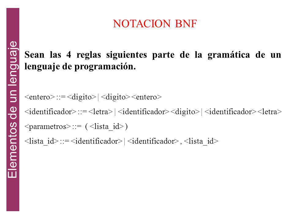 NOTACION BNF La siguiente notación describe la sintaxis de los números reales. ::=. ::= | ::= 0 | 1 | 2 | 3 | 4 | 5 | 6 | 7 | 8 | 9 Otro ejemplo: ::=