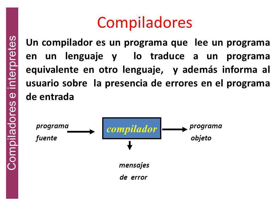 Conceptos relacionados Con algunas técnicas básicas de escritura de compiladores se pueden construir traductores para una gran variedad de lenguajes y