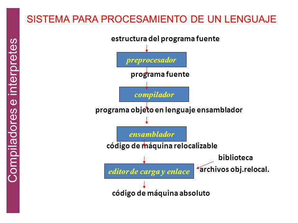 ENSAMBLADOR Traducen programas escritos en lenguaje ensamblador a código máquina COMPILADOR Traducen programas escritos en lenguaje de alto nivel a có