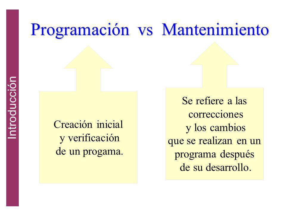 Programación vs Mantenimiento Creación inicial y verificación de un progama.