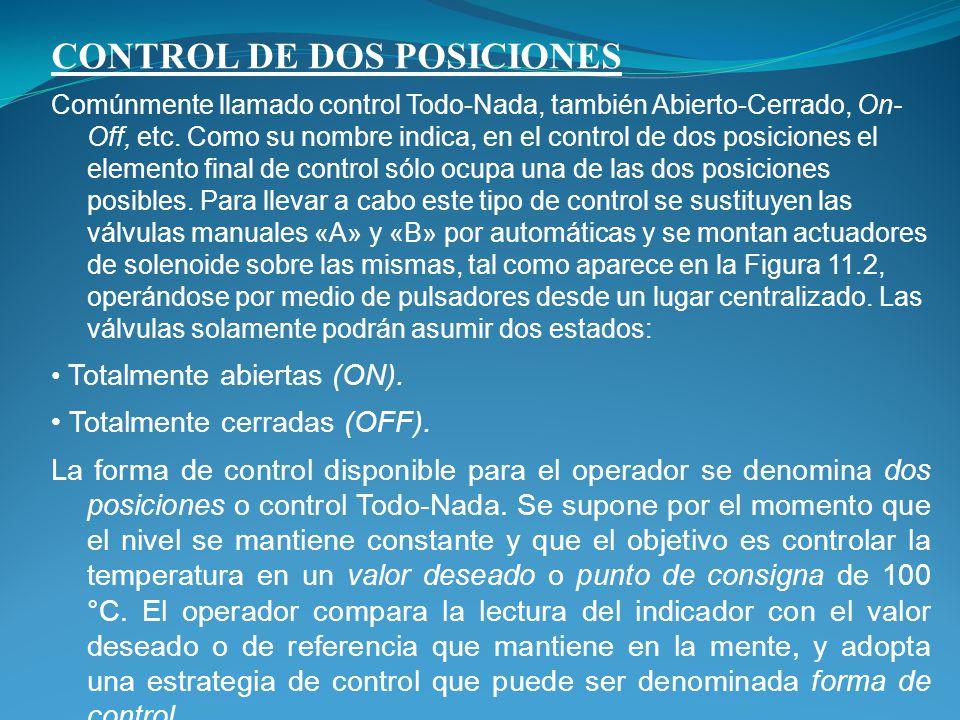 CONTROL DE DOS POSICIONES Comúnmente llamado control Todo-Nada, también Abierto-Cerrado, On- Off, etc.