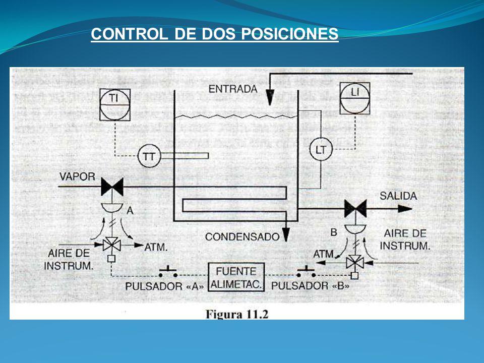 La forma o método más obvio será cortar totalmente el vapor, cerrando la válvula «A», cuando la temperatura sobrepase los 100 °C y suministrar todo el vapor abriendo esta válvula cuando la temperatura disminuya por debajo de los 100 °C.