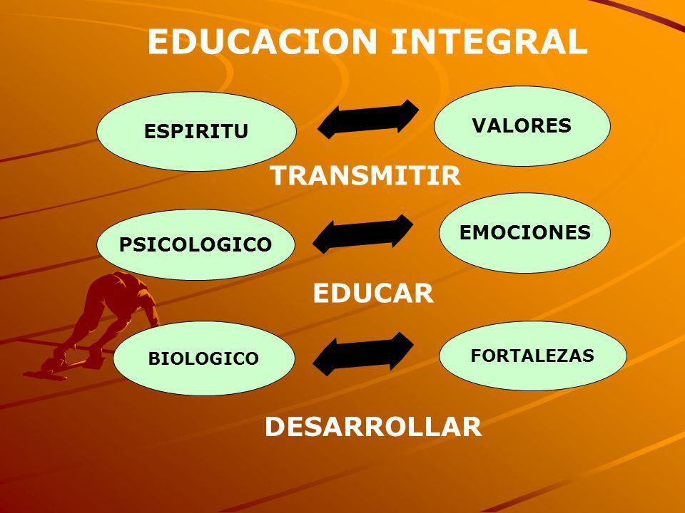 ESPIRITU PSICOLOGICO BIOLOGICO VALORES EMOCIONES FORTALEZAS DESARROLLAR EDUCAR TRANSMITIR EDUCACION INTEGRAL