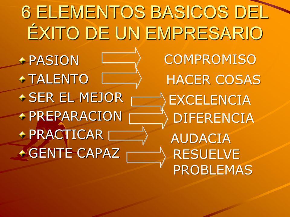 6 ELEMENTOS BASICOS DEL ÉXITO DE UN EMPRESARIO PASIONTALENTO SER EL MEJOR PREPARACIONPRACTICAR GENTE CAPAZ COMPROMISO HACER COSAS EXCELENCIA DIFERENCI