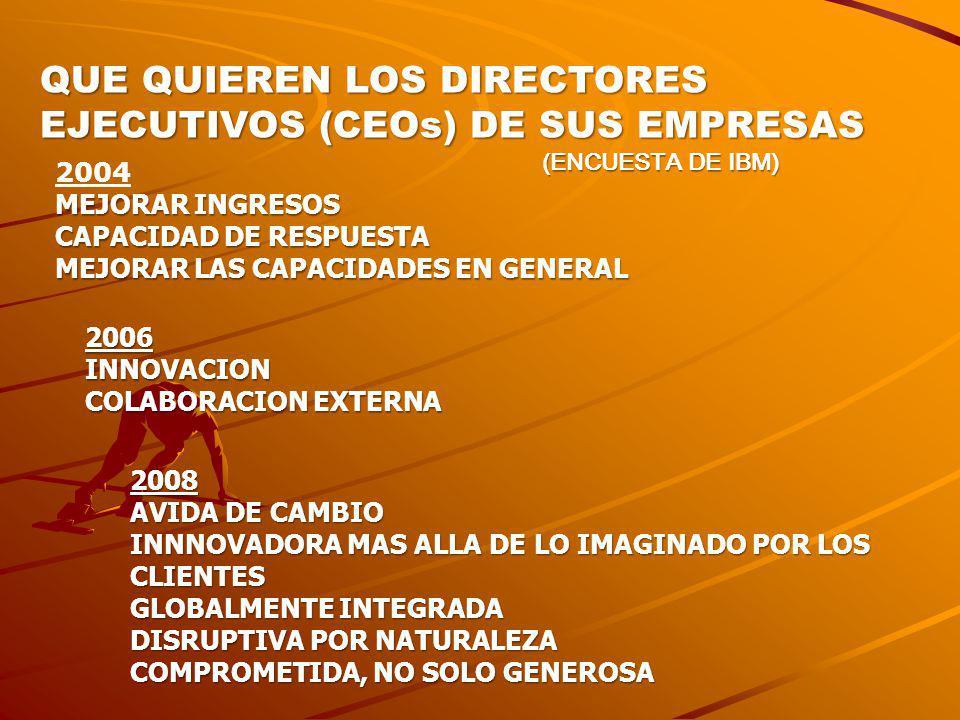 2004 MEJORAR INGRESOS CAPACIDAD DE RESPUESTA MEJORAR LAS CAPACIDADES EN GENERAL 2006INNOVACION COLABORACION EXTERNA 2008 AVIDA DE CAMBIO INNNOVADORA M
